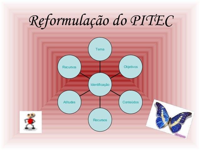 Reformulação do PITEC Tema  Objetivos  Recursos  Identificação  Conteúdos  Atitudes  Recursos