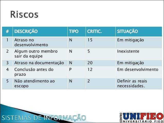 CONTINUACAO TCC 2 - Gestao de Sistemas logГsticos