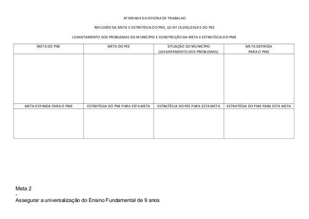 ATIVIDADE DA OFICINA DE TRABALHO REFLEXÃO DA META E ESTRATÉGIA DO PNE, LEI Nº 13.005/2014 E DO PEE LEVANTAMENTO DOS PROBLE...
