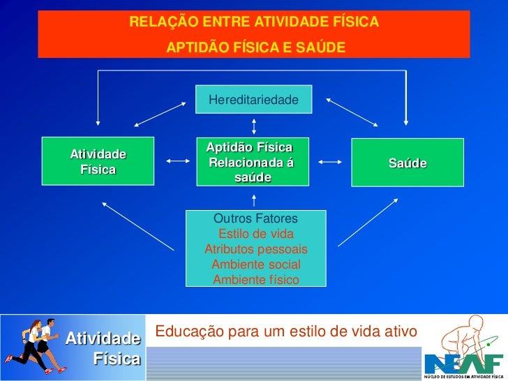 Atividade fisica, aptidão_física_e_saúde