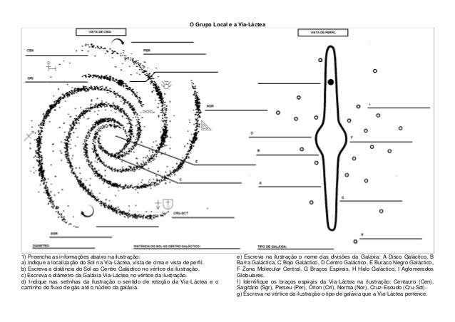 O Grupo Local e a Via-Láctea 1) Preencha as informações abaixo na ilustração: a) Indique a localização do Sol na Via-Lácte...