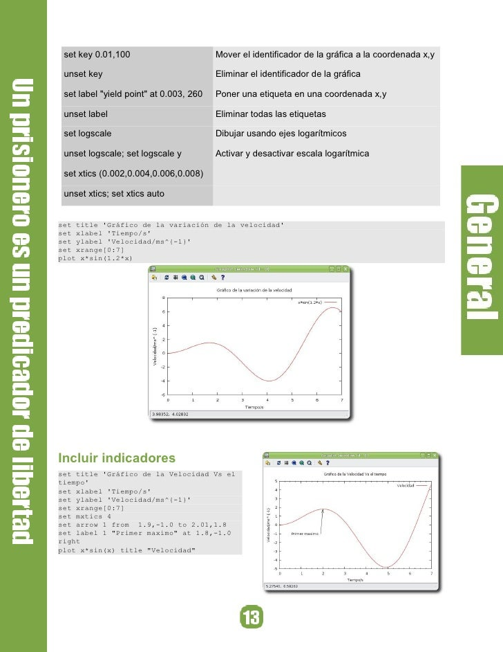 Entendiendo LINQ con C# y Mono LINQ es una tecnología integrada en .NET que proporciona la capacidad para consultar o mani...