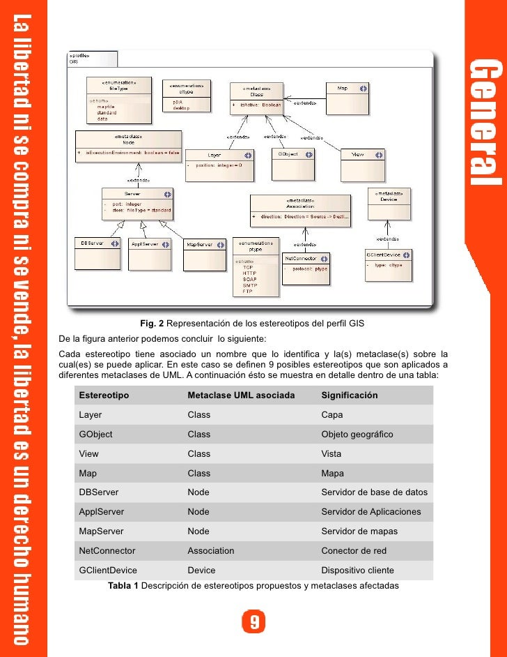 Referencias [1]    OMG. Unified Modeling Language: Superstructure version 2.1.1. 2007. [2]    Vallecillo, Antonio and Fuen...