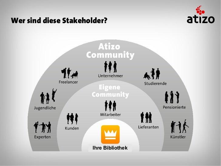 Wer ist diese Atizo Community?    Jan Burkhalter, 23       Petra Lauber, 38   Manfred Gloor, 52        Landschaftsgärtner ...