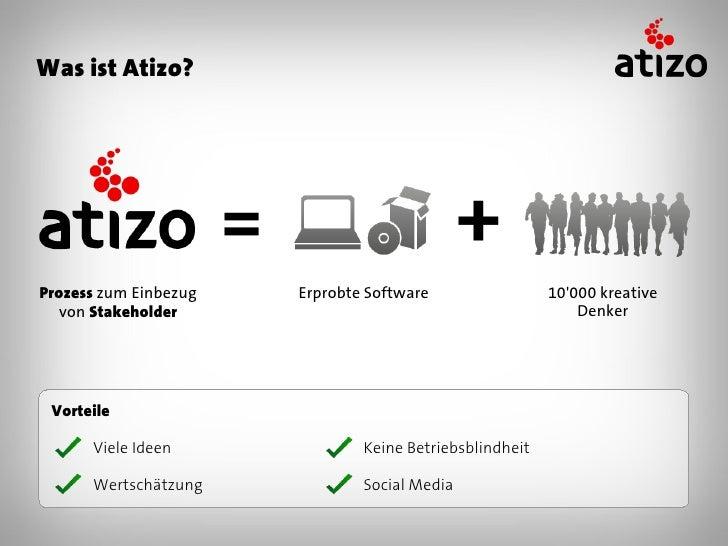 Was ist Atizo?Prozess zum Einbezug   Erprobte Software                 10000 kreative   von Stakeholder                   ...