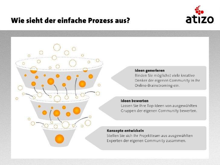 Wie sieht der einfache Prozess aus?