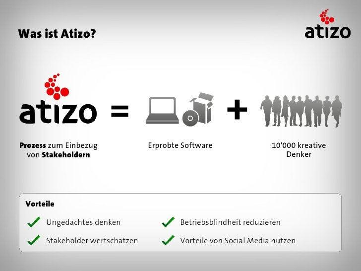 Was ist Atizo?Prozess zum Einbezug             Erprobte Software                10000 kreative  von Stakeholdern          ...