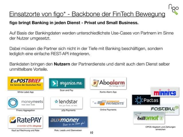 Einsatzorte von figo* - Backbone der FinTech Bewegung 10 figo bringt Banking in jeden Dienst - Privat und Small Business. ! ...