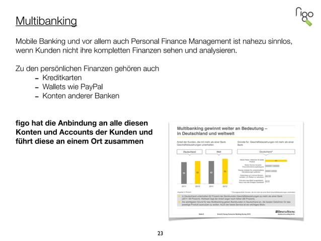 Multibanking ! Mobile Banking und vor allem auch Personal Finance Management ist nahezu sinnlos, wenn Kunden nicht ihre ko...