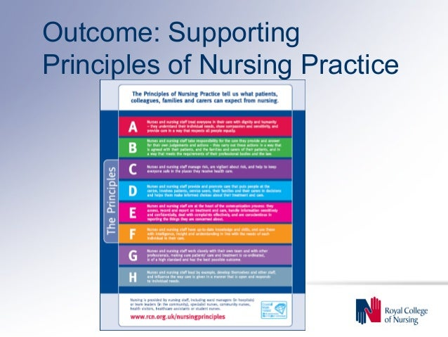 practice and principles of nursing This well-respected textbook presents cutting-edge principles of psychiatric nursing and provides you with new features and tools - including chapter study notes and audio chapter summaries - to help you learn the important content you need to know.