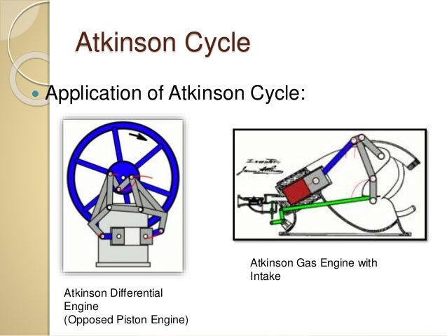 Atkinson Cycle, Ericsson Cycle And Stirling Cycle on
