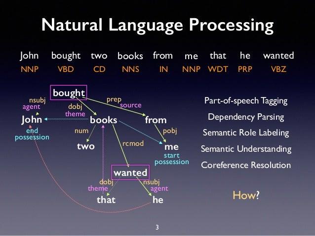 ai chatbot natural language processing