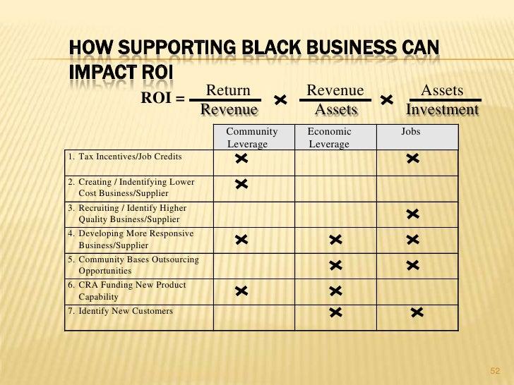 Atlanta business league strategy blueprint presentation job 51 52 how supporting black business malvernweather Images