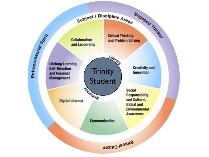 TrinityStudent