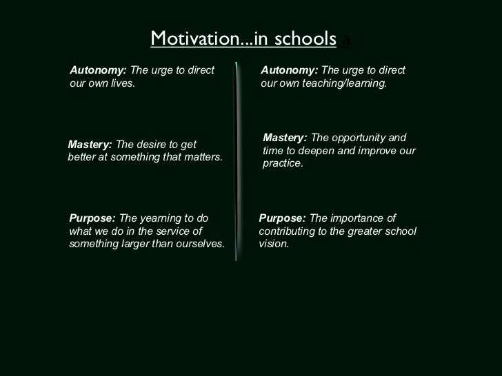 Motivation...in schools aAutonomy: The urge to direct        Autonomy: The urge to directour own lives.                   ...