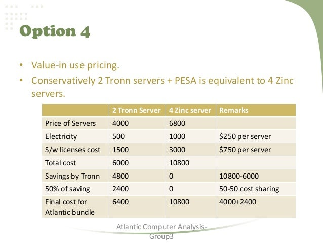case analysis atlantic computer a bundle of pricing options Atlantic computer: a bundle of pricing options case solution, case analysis, case study solution email us directly at: casesolutionsavailable(at)gmail(dot)com please.