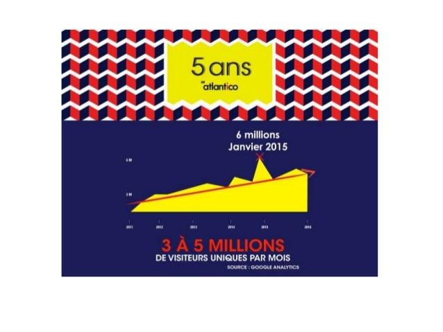 Plus de 400 invités venus au Café Campana pour les 5 ans d'Atlantico
