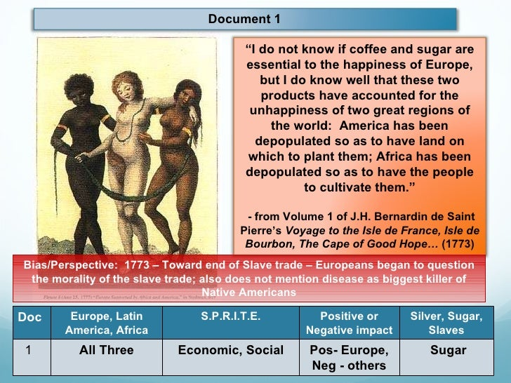 what drove the sugar trade essay