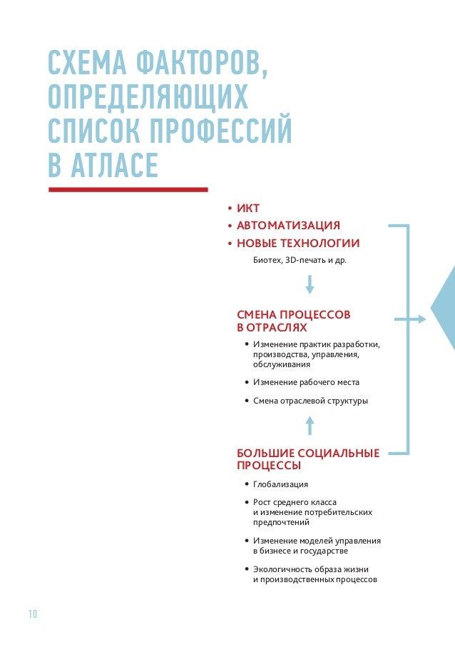 Справочник производителя работ мостотреста скачать бесплатно