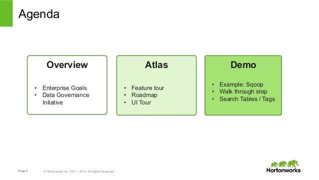 Data Governance - Atlas 7.12.2015 Slide 2
