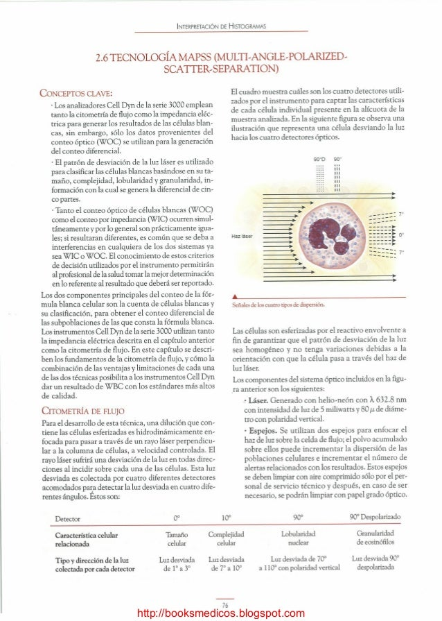 Atlas de hematologia online dating 9