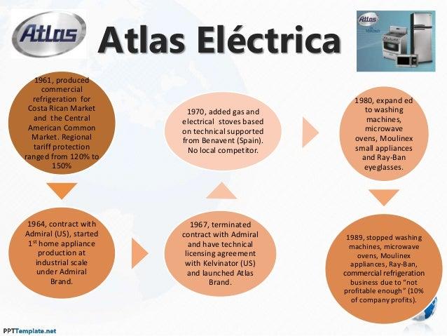 atlas electrica Fundada en 1961 se dedica a la fabricación y comercialización de  electrodomésticos así como productos de consumo electrónico de la marca  polaroid en.