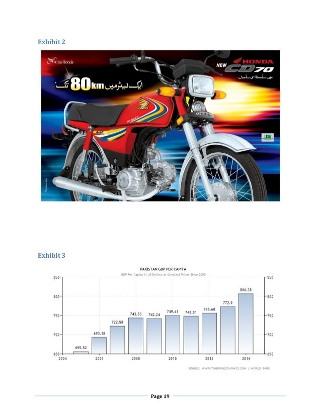 """research on atlas honda Atlas honda breaks the record by selling 100,000 bikes in research & publication award"""" and """"best environment & waste management award"""" at corporate."""