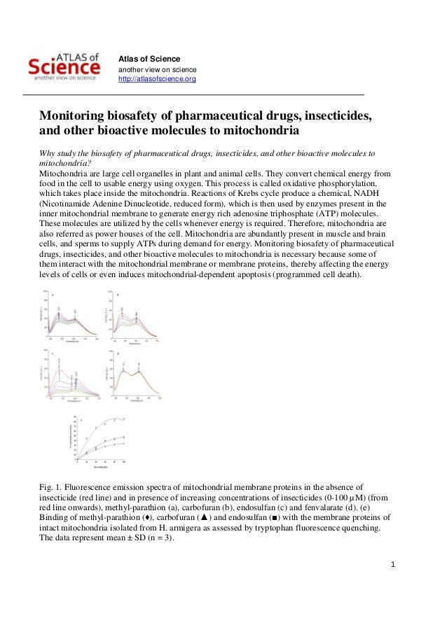 Atlas of Science another view on science http://atlasofscience.org 1 Monitoring biosafety of pharmaceutical drugs, insecti...