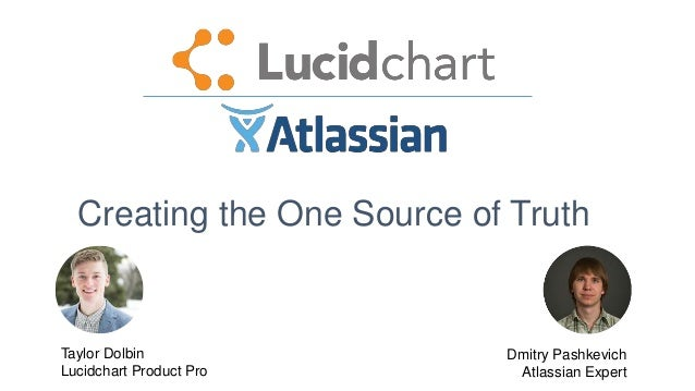 Using Lucidchart with Atlassian: JIRA, Confluence, and HipChat