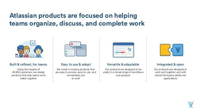 Atlassian is not your traditionalenterprise software companyThe old way The Atlassian wayZ zDo-it-yourself softwareF...