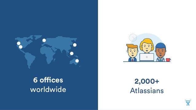 Atlassian Overview Slide 2