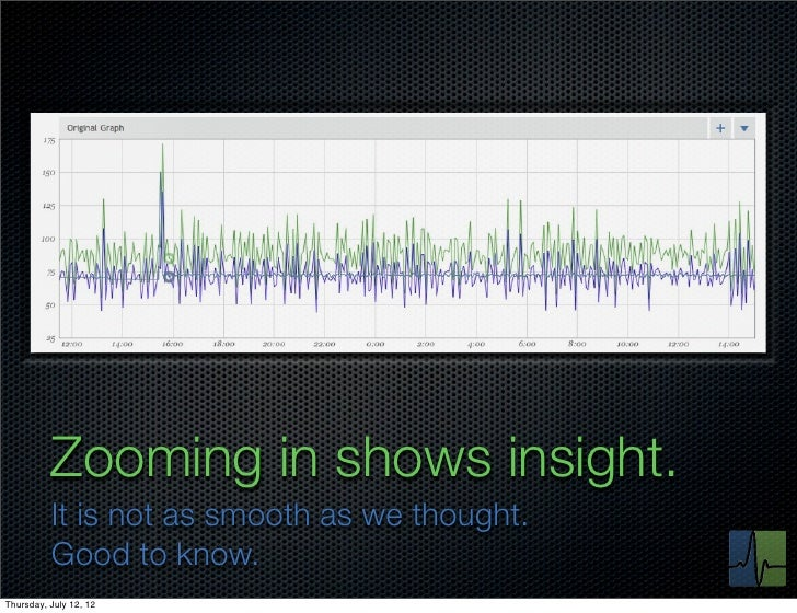 Zooming in shows insight.          It is not as smooth as we thought.          Good to know.Thursday, July 12, 12
