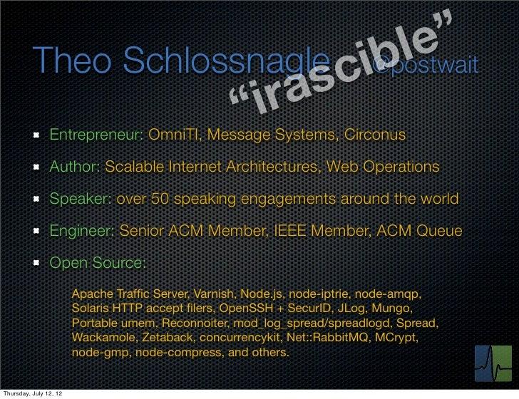 "b le ""          Theo Schlossnagle c                                                          s               i@postwait   ..."