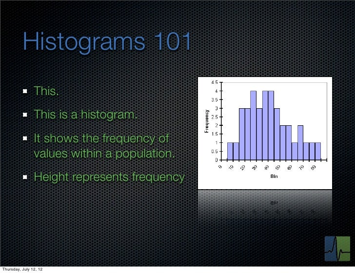 Histograms 101                This.                This is a histogram.                It shows the frequency of          ...