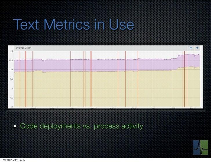 Text Metrics in Use                Code deployments vs. process activityThursday, July 12, 12