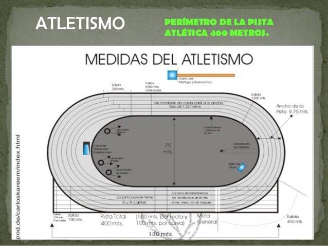 Atletismo for Medidas de una piscina olimpica