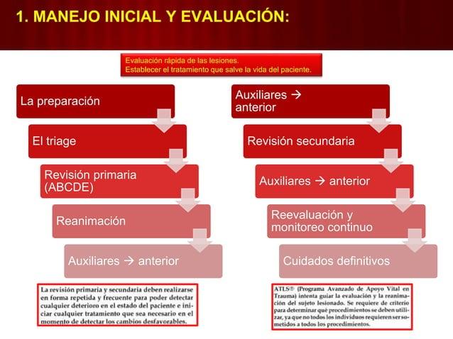 1. MANEJO INICIAL Y EVALUACIÓN: La preparación El triage Revisión primaria (ABCDE) Reanimación Auxiliares  anterior Auxil...