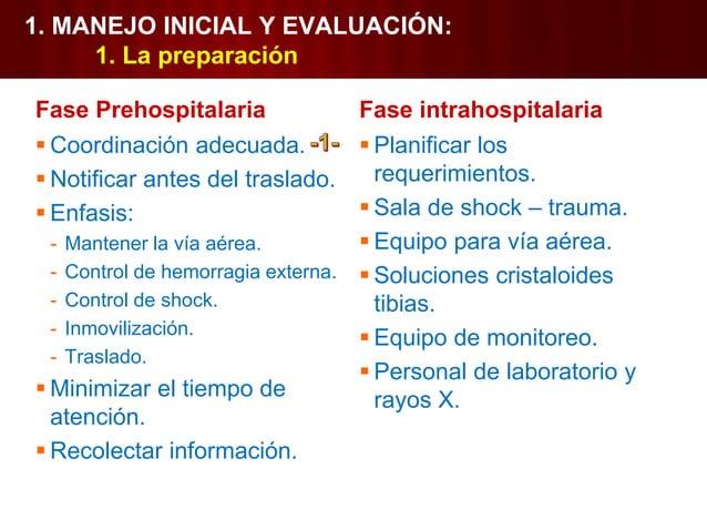 1. MANEJO INICIAL Y EVALUACIÓN: Clasificación de trauma Adulto y pediatrico