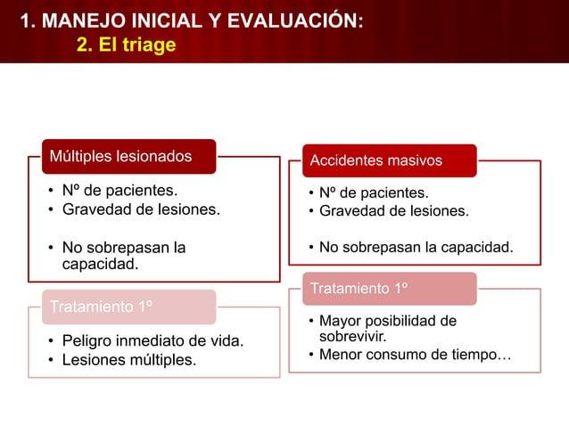 10 segundos 1. MANEJO INICIAL Y EVALUACIÓN: 3. La evaluación primaria (ABCDE)