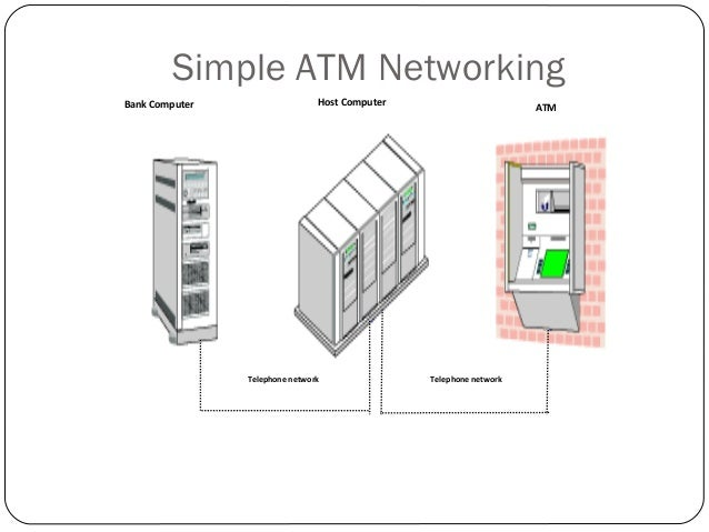 atm network diagram   19 wiring diagram images