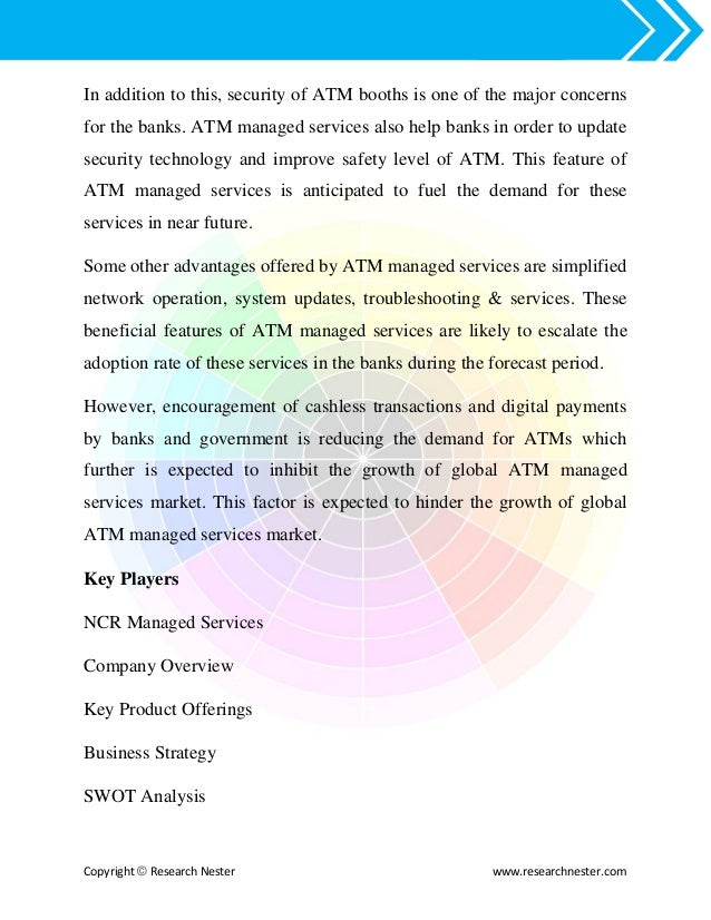 Atm managed services market (2016 2024)- research nester