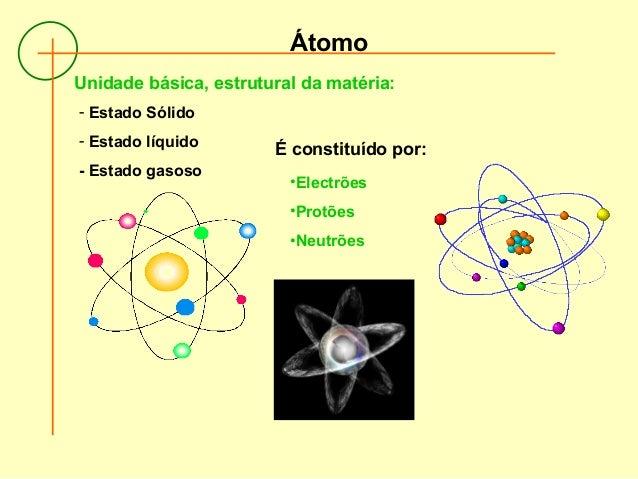 Átomo É constituído por: •Electrões •Protões •Neutrões Unidade básica, estrutural da matéria: - Estado Sólido - Estado líq...