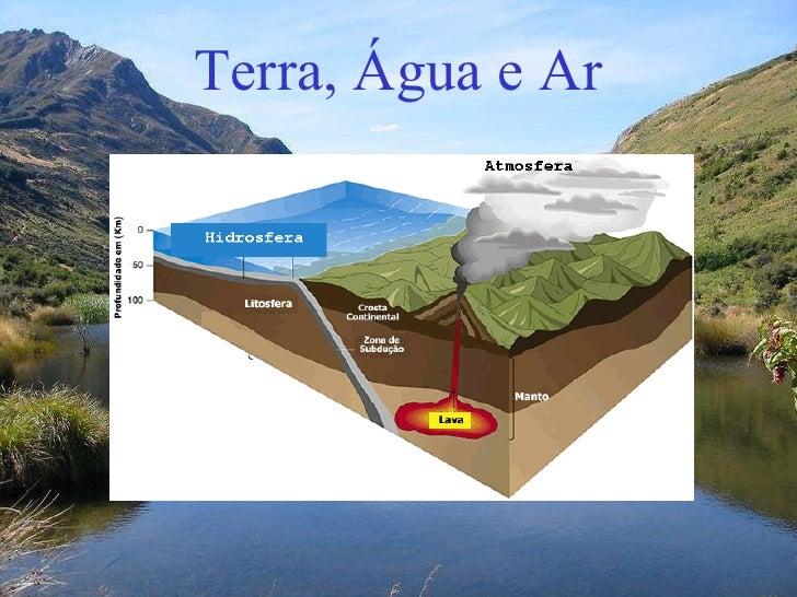 Terra, Água e Ar