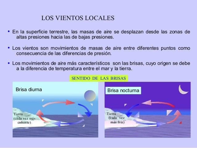 Resultado de imagen para viento local
