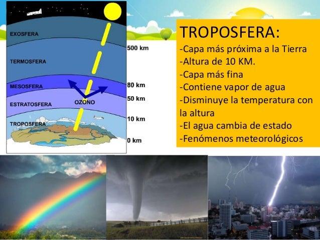 MESOSFERA: -La temperatura desciende. -Los meteoritos forman estrellas fugaces