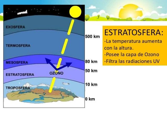 TERMOSFERA: -La temperatura aumenta. -Posee la ionosfera: zona cargada eléctricamente que permite que se reflejen las onda...