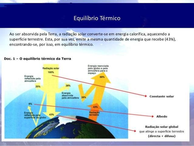 Equilíbrio Térmico Ao ser absorvida pela Terra, a radiação solar converte-se em energia calorífica, aquecendo a superfície...