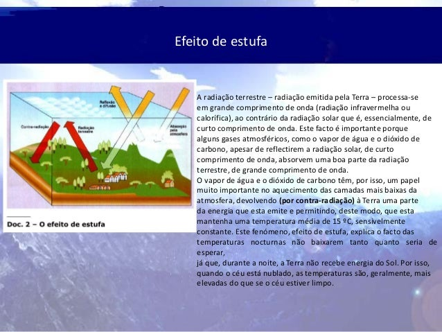 Efeito de estufa A radiação terrestre – radiação emitida pela Terra – processa-se em grande comprimento de onda (radiação ...