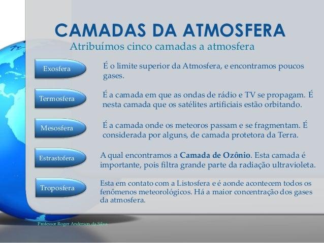 CAMADAS DA ATMOSFERA Atribuímos cinco camadas a atmosfera Exosfera  É o limite superior da Atmosfera, e encontramos poucos...
