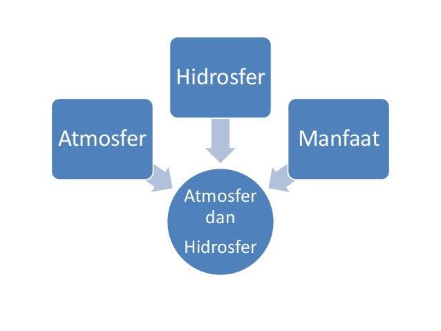 Hidrosfer Atmosfer  Manfaat Atmosfer dan  Hidrosfer